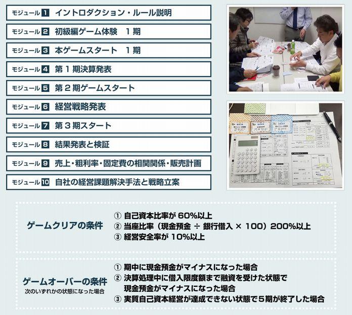 財務戦略決断ゲームプログラム
